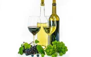Рецепт напитков из спирта в домашних условиях