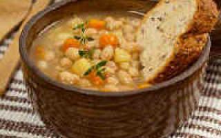 Суп с фасолью консервированной и мясом рецепт